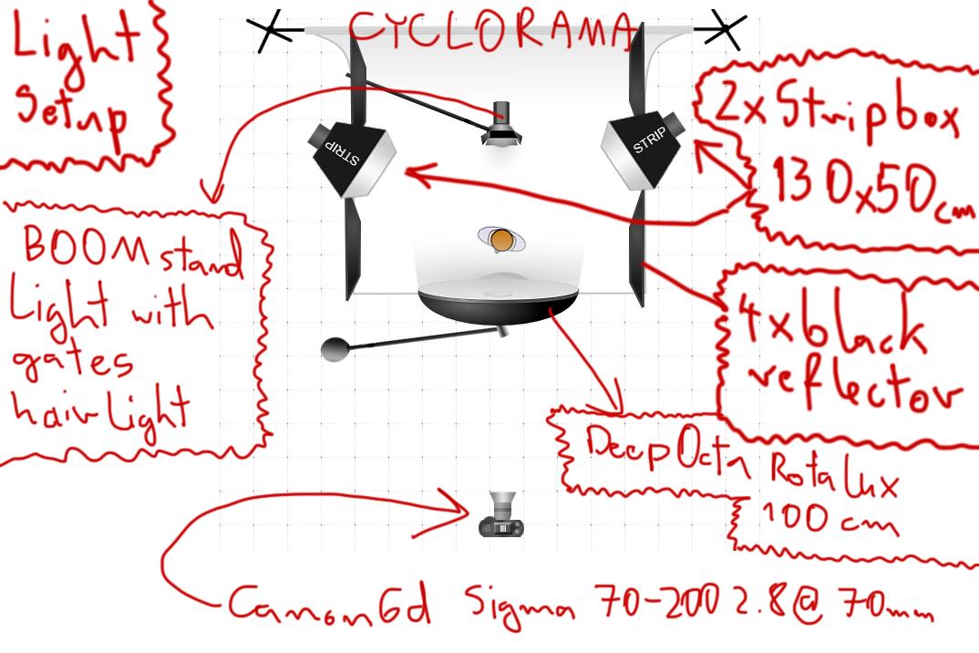 lighting-diagram-1431352726